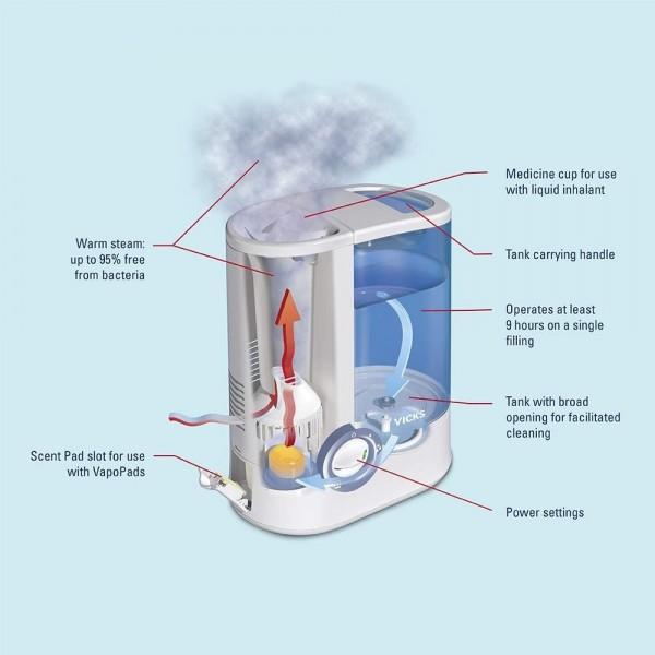 Vicks VH750UK Humidifier